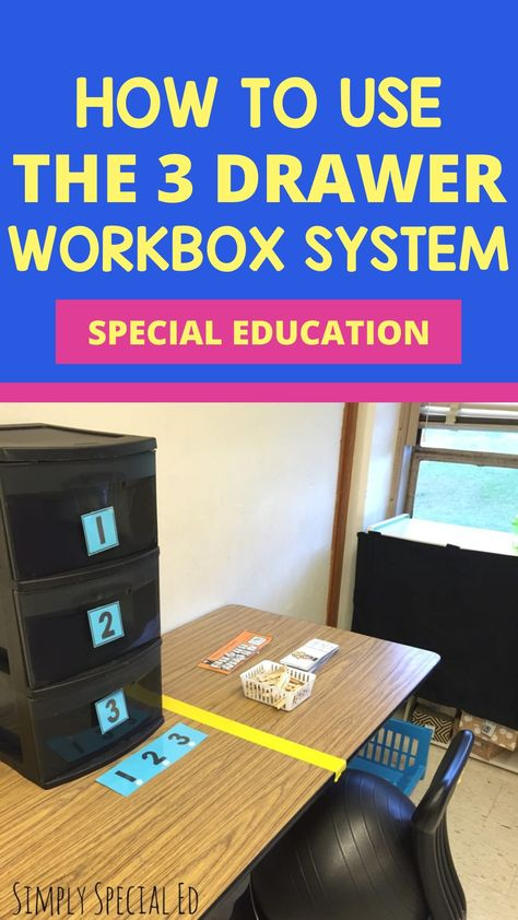 How to Use The 3 Drawer Workbox System
