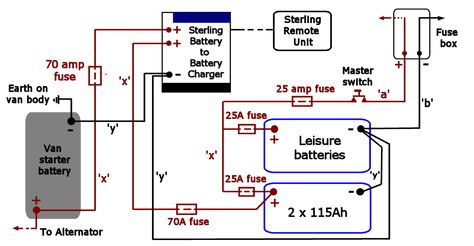 12 volt wiring diagram for trailer triumph tr6 dash vans camper motorhome homemade van