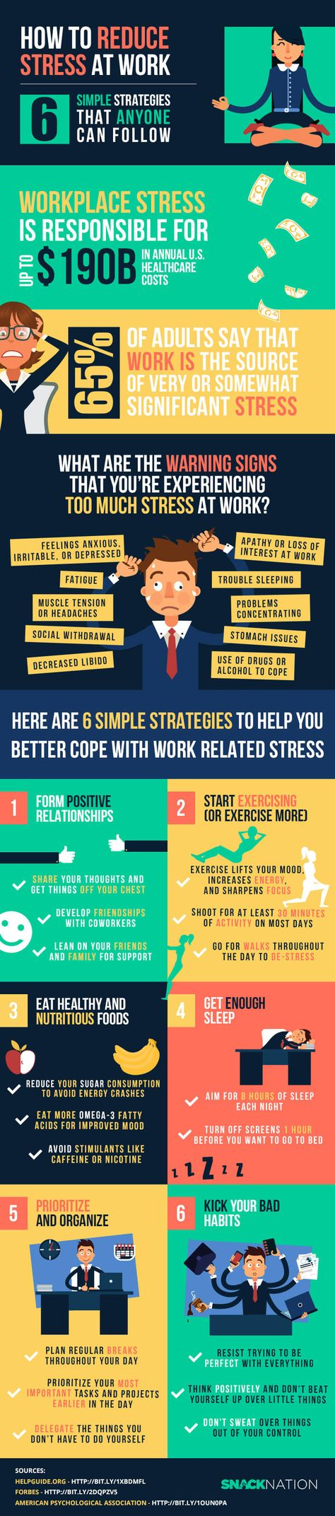 the sources of stress at the workplace Stress symptoms, signs, and causes it's what keeps you on your toes during a presentation at work or your relationships are the source of your stress.