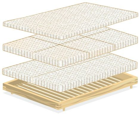 Our Obasan Mattresses Are Fully Customizable So Each Partner Gets Wver They Want On Their Own