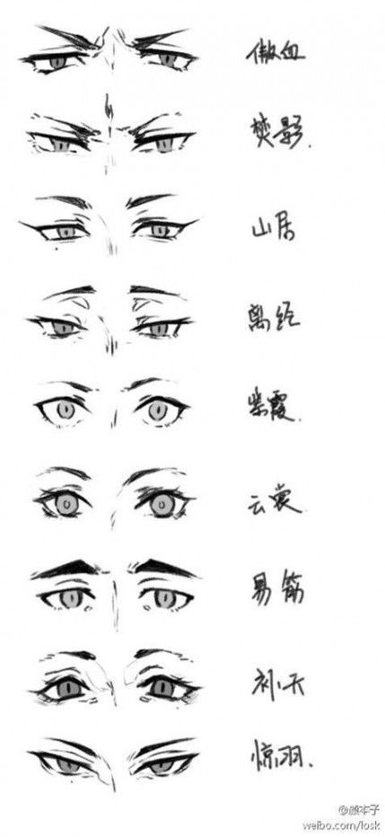 25 Trendy How To Draw Mouth Boy Male Eyes Eye Drawing Tutorials Manga Mouth