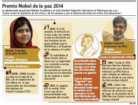 Este Ano Vamos A Trabajar Los Dos Premios Nobel De La Paz La