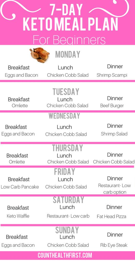 This easy 7 day keto meal plan will leave you with no more questions about what to eat and not eat on a low carb diet. Eat and grow thin is the motto of this low carb meal plan, as you don't have to starve yourself. It's easy to follow and is perfect for beginners just starting the ketogenic diet!