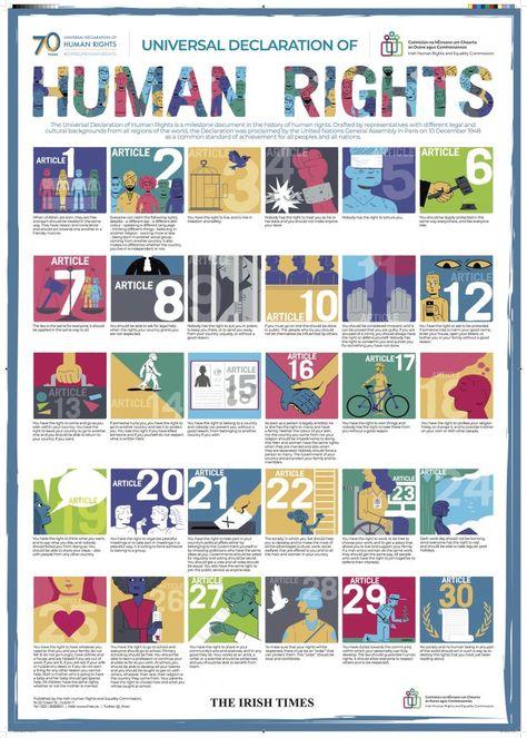 Universal Declaration of Human Rights: Poster - IHREC