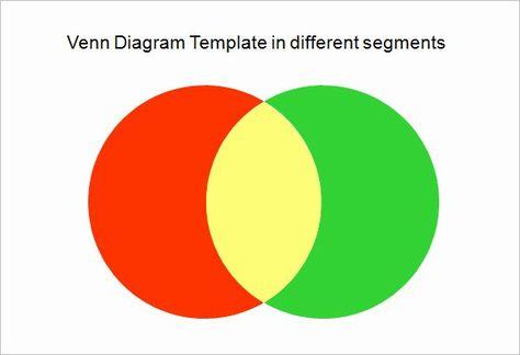 Venn Diagram Template Editable In 2020 Venn Diagram Template