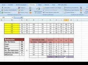 Cómo Presentar Eficazmente Tablas De Datos Usando Colores Excel 2007 Funcionarios Eficientes Youtu Tablas De Datos Hojas De Cálculo Libros De Informatica