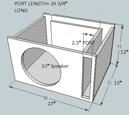 Car Audio Diymobileaudio Com Car Stereo Forum Subwoofer Box Design Subwoofer Box Diy Subwoofer