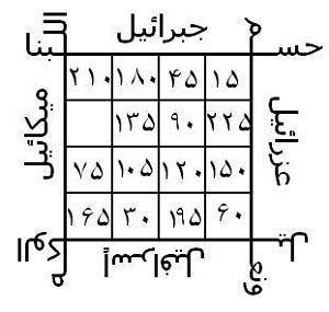 وفق حسبي الله ونعم الوكيل لهلاك الظالم Free Books Download Quran Book Free Ebooks Download Books