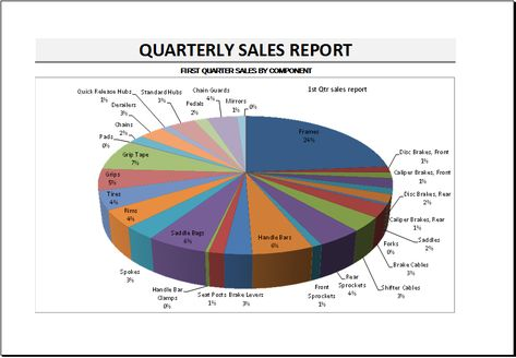Quarterly sales report chart DOWNLOAD at http://www.xltemplates ...