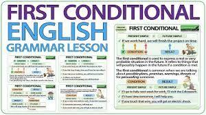 First Conditional Buscar Con Google Grammar Lessons English Grammar Teaching English Grammar