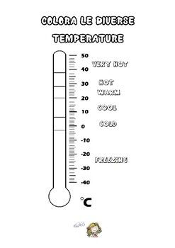 Tempo Atmosferico Teaching Colora School
