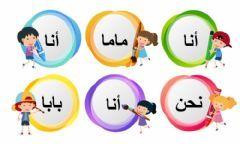 تمييز كلمة أنا Language Arabic Grade Level بستان School Subject اللغة العربية Main Content تمييز Other Contents تمييز Kids Education Teach Arabic Teaching