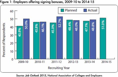 9 best Job Outlook 2015 images on Pinterest Colleges, Career and - aerotek recruiter sample resume
