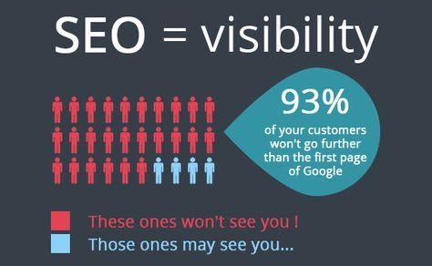 Digital Marketing Agency   Digital Marketing Service   Blurbpoint