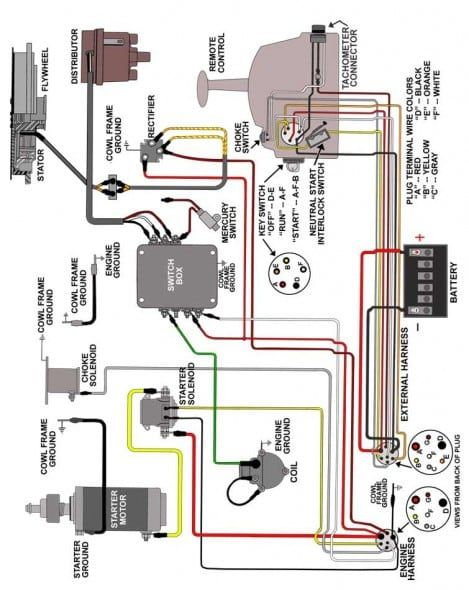 Mercury Outboard Wiring Diagrams in 2020 | Mercury outboard, Outboard,  Mercury Pinterest
