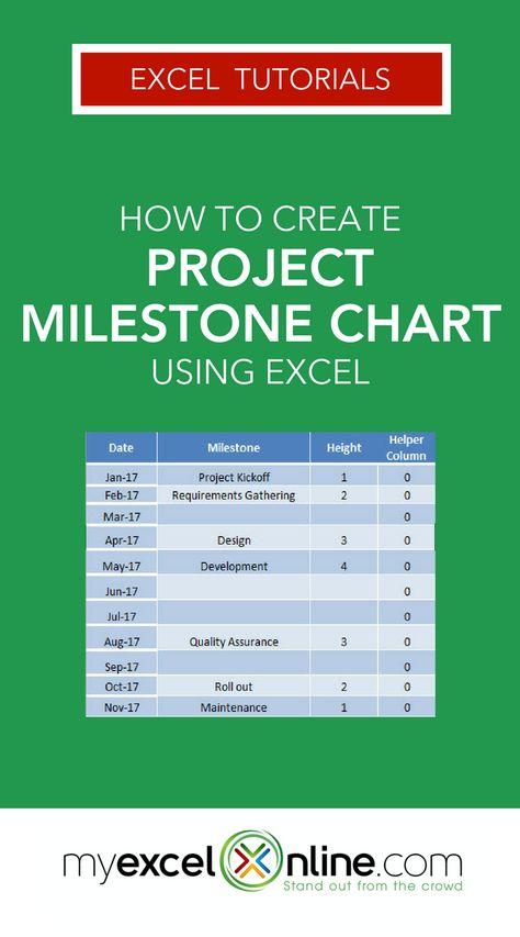 project milestone chart using excel work ideas pinterest