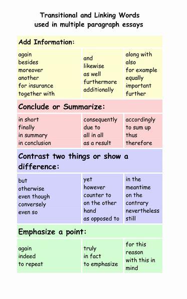 Argumentative Essay Transition Word Pdf Fresh Linking List Persuasive Writing Unit For Essays Sentence Examples Example Phrase