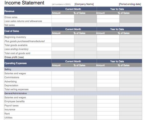 Profit Loss Statement Example. Best 25+ Income Statement Ideas On