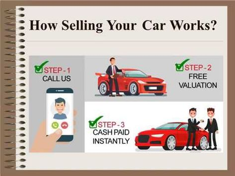 Are You Planning To Sell Your Car Super Fast We Can Help You We