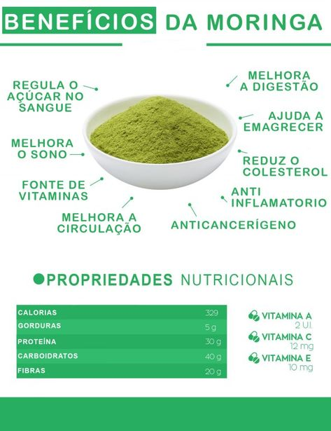 Beneficios cha da moringa