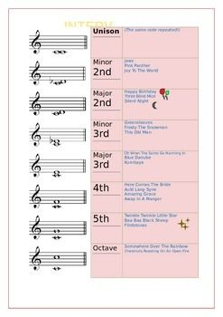 Intervals Music Lessons Singing Exercises Intervals
