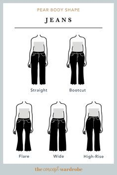 In this section, we explore how to dress the pear body shape to achieve a balanced silhouette. Make sure to check all body shapes that apply to you. Body Shape Chart, Body Shape Guide, Body Shapes, Pear Shaped Dresses, Pear Shaped Outfits, Pear Shaped Body Jeans, Pear Body, Pear Shape Body, Teen Fashion Outfits