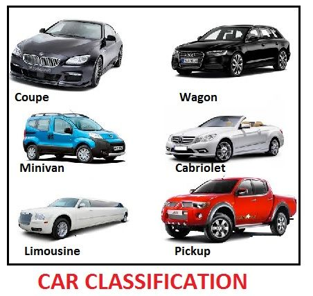 Types And Classification Of Vehicles Cars Are Classified According To The Following Criteria Type Of Vehicle Mainly Tech Construction Vehicles Car Pickup Car