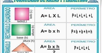 Formulario De Areas Y Perimetros Con Imagenes Perimetro De