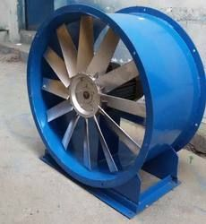 Axial Flow Blowers Market Insights 2019 Global And Chinese Analysis And Forecast To 2024 24 Market Reports Centrifugal Fan Axial Welding Technology