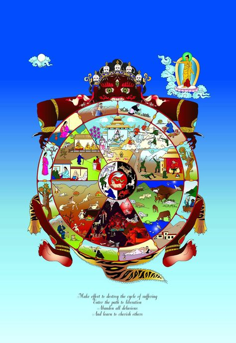 Vajrasattva   Himalayan Buddhist Art - Art Bouddhiste de l