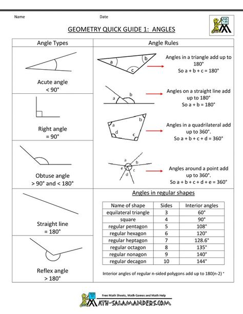 Geometry Cheat Sheet