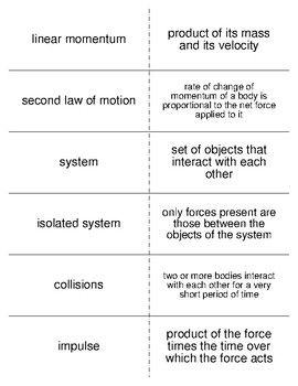 Linear Momentum Vocabulary Flash Cards For Physics Students