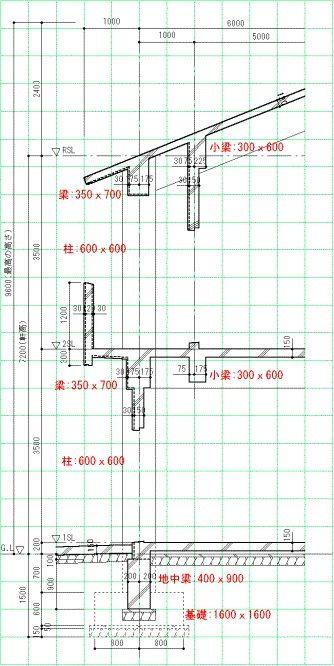 構造部材の断面形状 二級建築士の設計製図の試験では 建築物の規模が想定でき 下記の構造部材断面寸法を採用して設計すれば問題はないでしょう 小梁については 床スラブの面積が25m2程度になるように大梁間に配置します 製図 建築士 床スラブ