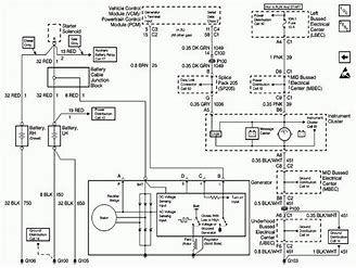Images In 2020 Trailer Wiring Diagram Alternator Diagram
