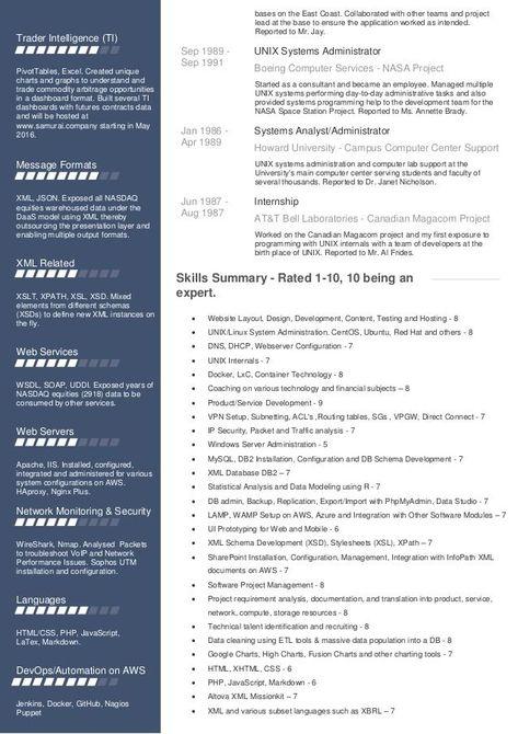 data modeler resume toronto Resume Objective Pinterest Data