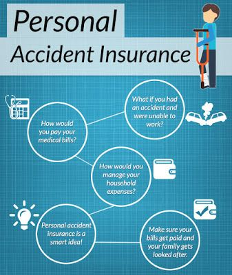 What Is Personal Accident Insurance