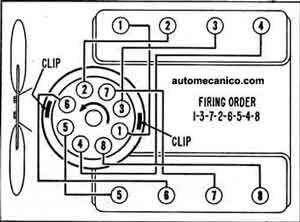 Ford Orden De Encendido Firing Order Motores 1964 70 Mecanica Automotriz Mecanica Automotriz Ingenieria Mecanica Automotriz Mantenimiento Automotriz