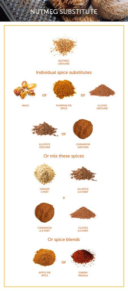 Pin By Sarah On Recipes Cloves Spice Spice Substitutes Nutmeg