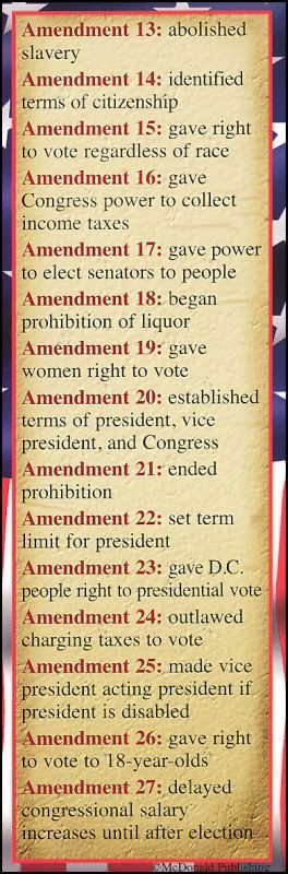 Constitutional Amendments Bookmark | Additional photo (inside page)