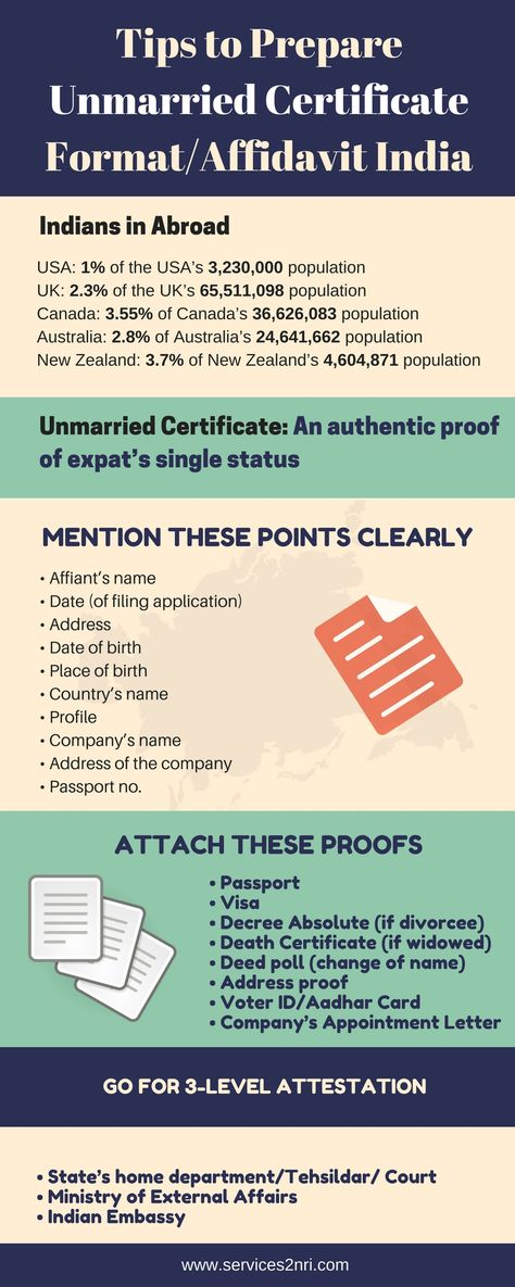 Unmarried certificate is a legal evidence of a personu0027s single - copy california long form birth certificate
