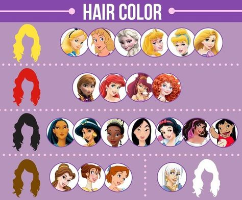There are more Disney leading ladies with black hair than with blonde hair:   We Did An In-Depth Analysis Of 21 Disney Female Leads
