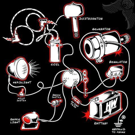 Harley Davidson Shovelhead Wiring Diagram | Harley Davidson On ... on simple gs 450 wiring, simple motorcycle wiring, simple sportster wiring, simple boat wiring, simple wiring for ironhead, simple hot rod wiring, simple panhead wiring, simple wiring circuits,