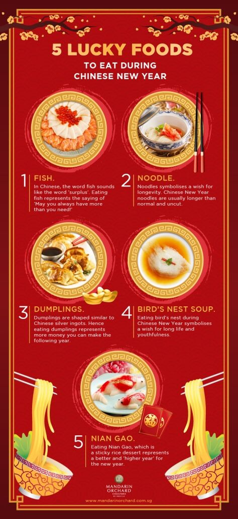 Ignite Your Chinese New Year With These Wonderful Treats Chinesenewyear Cny2018 Yearofthedog Http L Chinese New Year Food Chinese Food Culture Lucky Food