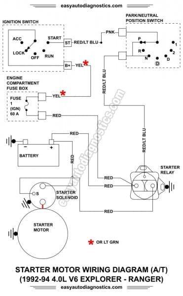 94 Ford Ranger 4x4 Wiring Diagram Esquemas Electricos Automoviles Mecanico
