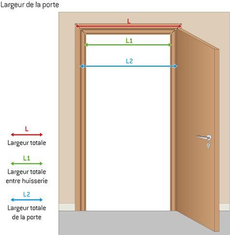 Renovation Portes Interieures Infos Et Conseils Avec Images