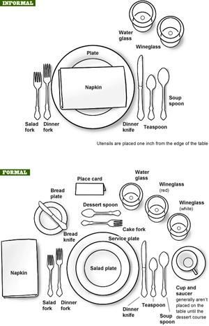 Traditional Table Settings For Your Wedding Reception Tables