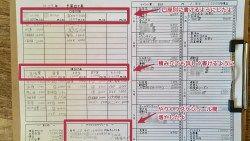 手書き貯金簿 家計簿 の書き方 フォーマット無料印刷ページ 家計