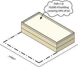 Far Covering 50 Of Lot Floor Area Ratio Blog Wallpaper Flooring