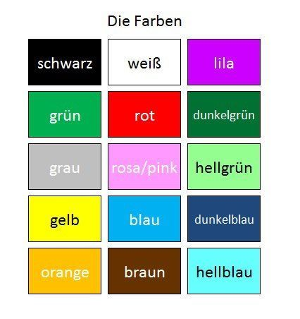 Deutsch Wortschatz Grammatik Learn German German Language