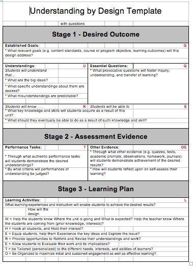 Backward Design Lesson Plan Template Unique Understanding By Design Template Lesson Plan Templates Udl Lesson Plans Curriculum Planning
